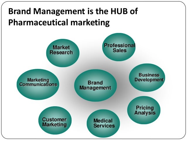 essays on marketing management 5 marketing management concepts there are five concepts under which organizations conduct their marketing activities: the production, product, selling, marketing, and.