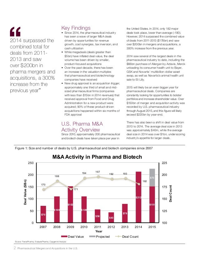 Pharmaceutical Mergers Acquisitions in the U.S Slide 2