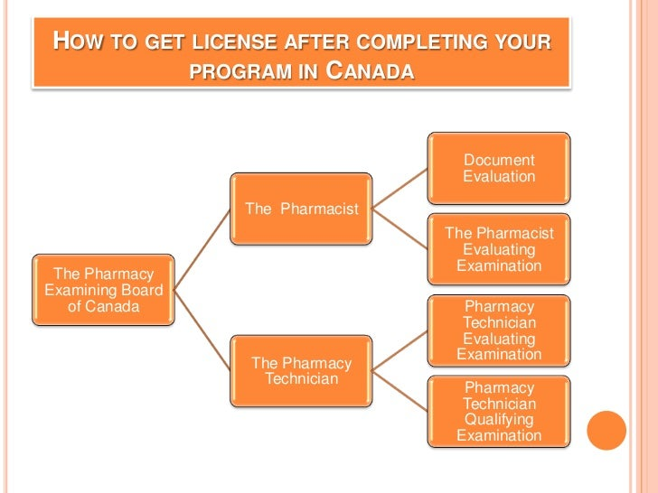 how to get pharmacy technician license in canada