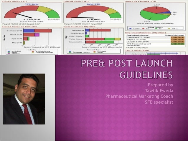 Prepared by                 Tawfik EwedaPharmaceutical Marketing Coach                 SFE specialist