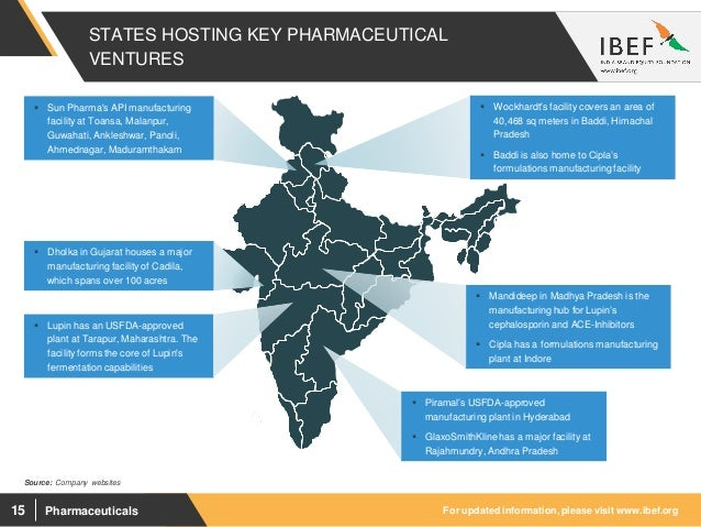 Pharmaceuticals Sector Report - April 2019