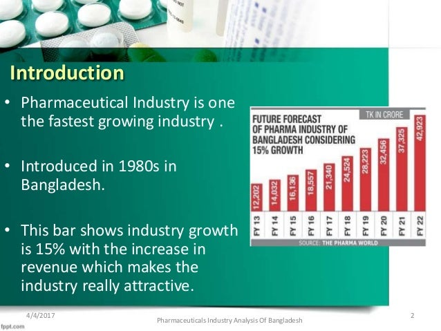 problems and prospects of pharmaceutical industry in bangladesh