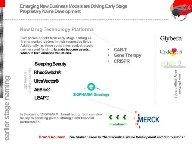 intellectual property and purine drug development platform Tissue and data banking  - intellectual property and 'credit' benefits and challenges industry • benefits - focused, more efficient drug development.