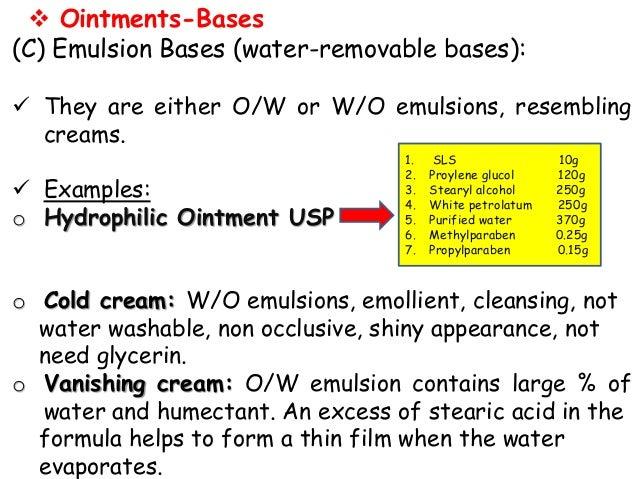Pharmaceutics Semi Solid Dosage Forms