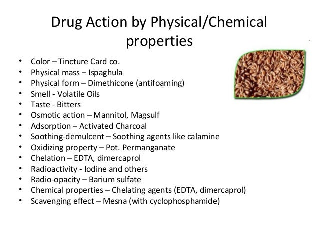 Physical Properties Of Drug Molecules