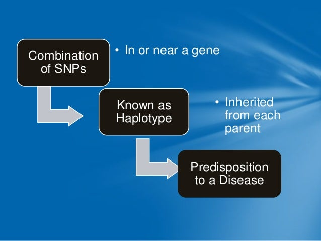 Figure 7–10.  Types of genetic variants that have been significantly associated with complex human traits and disease in 2...