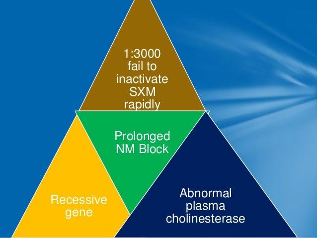 Malignant hyperthermia   Autosomal dominant inherited.   Idiosyncratic ADR due to SXM on Ryanodine receptor   Also due ...