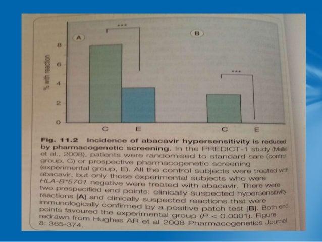 TAMOXIFEN & CYP2D6 TAMOXIFEN  CYP2D6 Polymorphic variation  Estrogen antagonist ENDOXIFEN   Suggested link between CYP2D6...