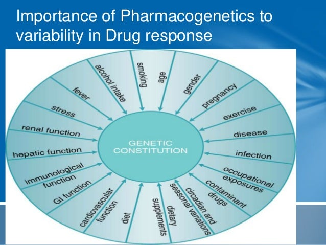 Importance of Pharmacogenetics to variability in Drug response