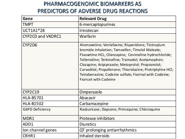 "PHARMACOGENETICS AND DRUG  DEVELOPMENT  • Pharmacogenomics may contribute to a ""smarter"" drug  development process  – Allo..."