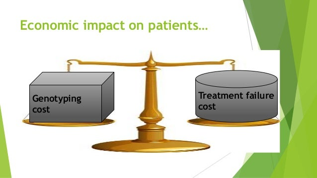 Economic impact on patients… Genotyping cost Treatment failure cost