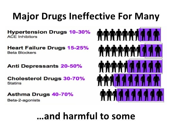 Major Drugs Ineffective For Many … and harmful to some