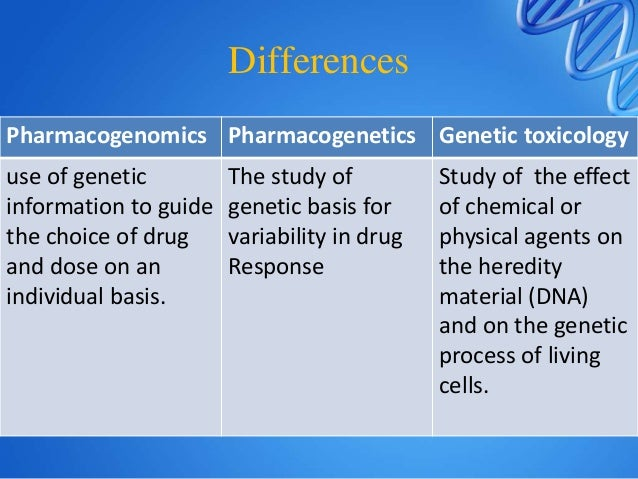 Pharmacogenomics Pharmacogenetics Genetic toxicology use of genetic information to guide the choice of drug and dose on an...
