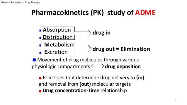 Translational pharmacokinetics and pharmacodynamics of ...
