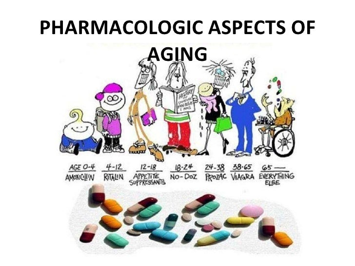 PHARMACOLOGIC ASPECTS OF AGING