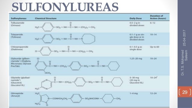 clenbuterol genesis
