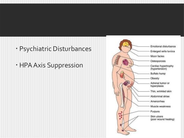  Psychiatric Disturbances  HPA Axis Suppression  62
