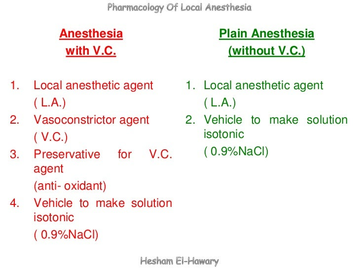 Pharmacology of Dental local anesthesia