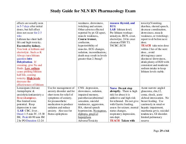 pharmacology review by dr saleh bakar Entrance Exam NLN Pre Entrance Exam Book