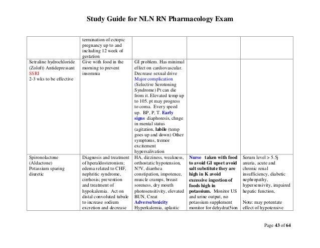 pharmacology review by dr saleh bakar NLN Exam Entrance Exam