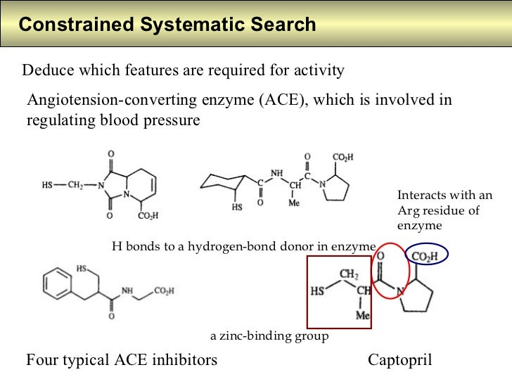 Chemical Properties Associated With Hydrogen Bond Donors