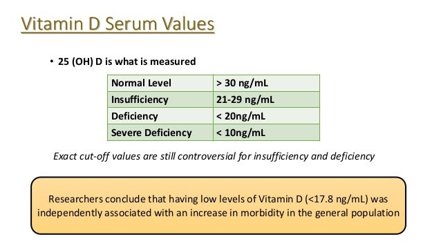 Pharmacotherapeutics of Vitamin D