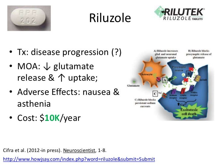 CENTRALLY ACTING ANTICHOLINERGIC DRUGS: RILUZOLE …