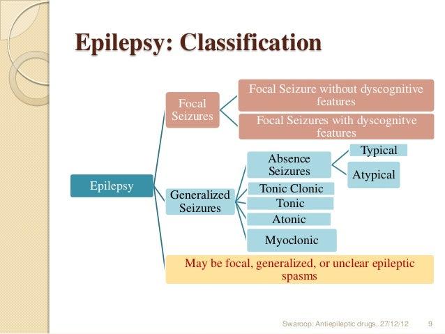 pharmacotherapy of epilepsy