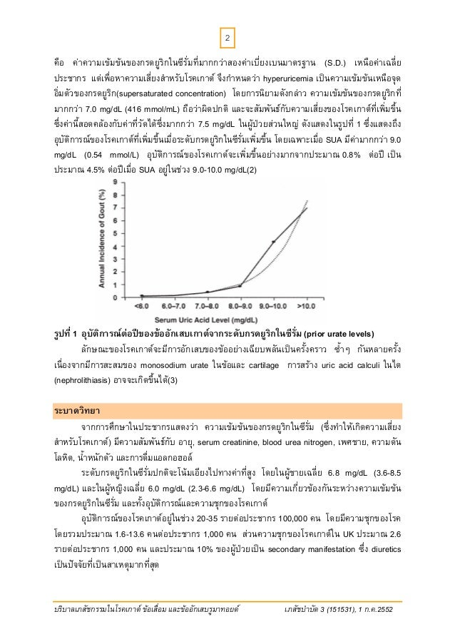 Pharmacotherapy of gout, osteoarthritis and rheumatoid arthritis Slide 2