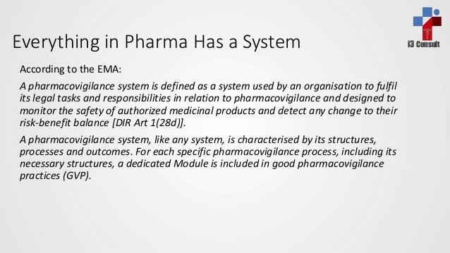 Pharmacovigilance  Slide 3