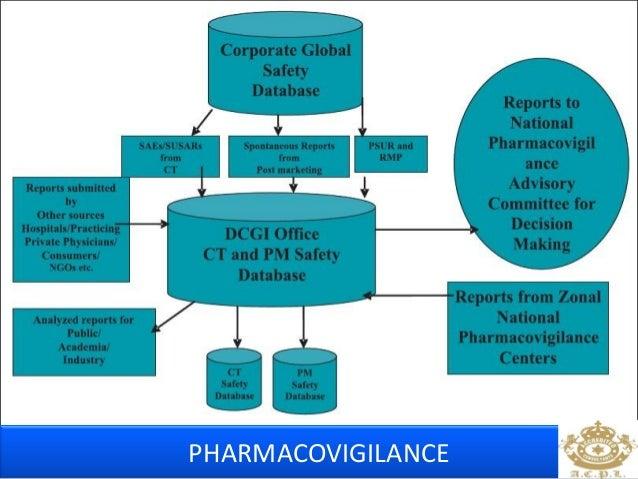 Pharmacovigilance Pdf 1