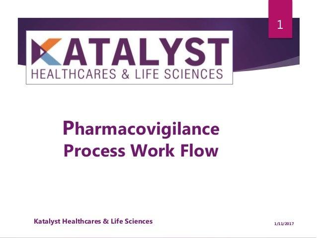 Pharmacovigilance Process Work Flow 1 1/11/2017Katalyst Healthcares & Life Sciences