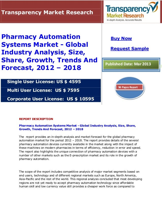 REPORT DESCRIPTIONPharmacy Automation Systems Market - Global Industry Analysis, Size, Share,Growth, Trends And Forecast, ...