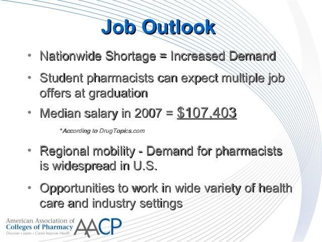 Pharmacy eac wordpress – Job Outlook Pharmacy