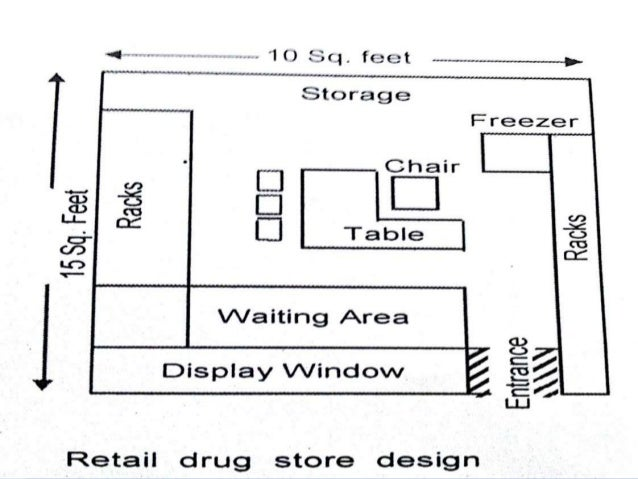Image gallery pharmacy layout for Retail floor plan software
