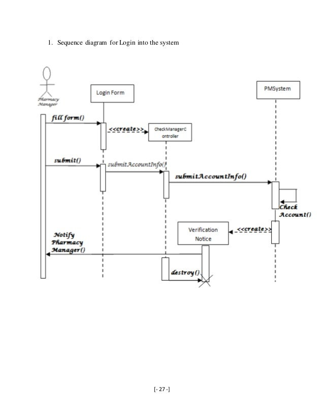 Pharmacy management system requirement analysis and elicitation docum sequence diagram for login into the system ccuart Images