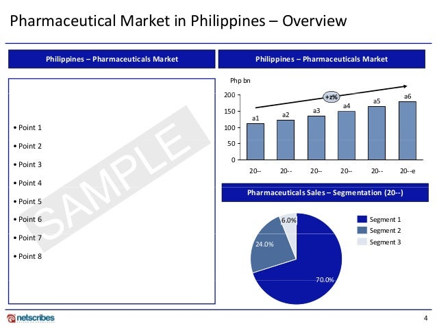 philippines market segmentation Vocabulary for market segments, target markets and product positioning find, create targeting, and positioning targeting marketing, market segmentation, and product positioning are basic driving forces in the world of marketing university of the philippines los ba os.
