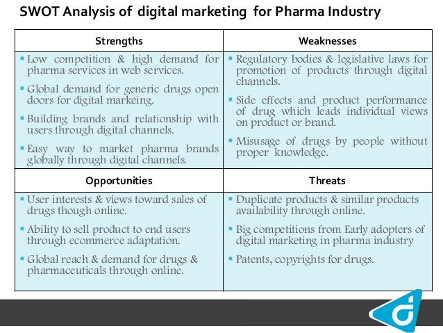 weaknesses in pharmaceutical industry This discussion paper assesses canada's current pharmaceutical industry and the dynamics within the industry in the context of canadian and global market performance.
