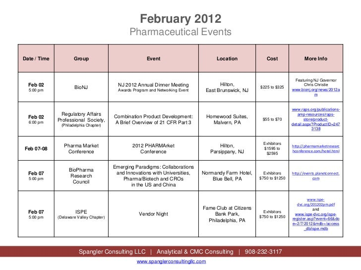 February 2012                                                 Pharmaceutical EventsDate / Time           Group            ...