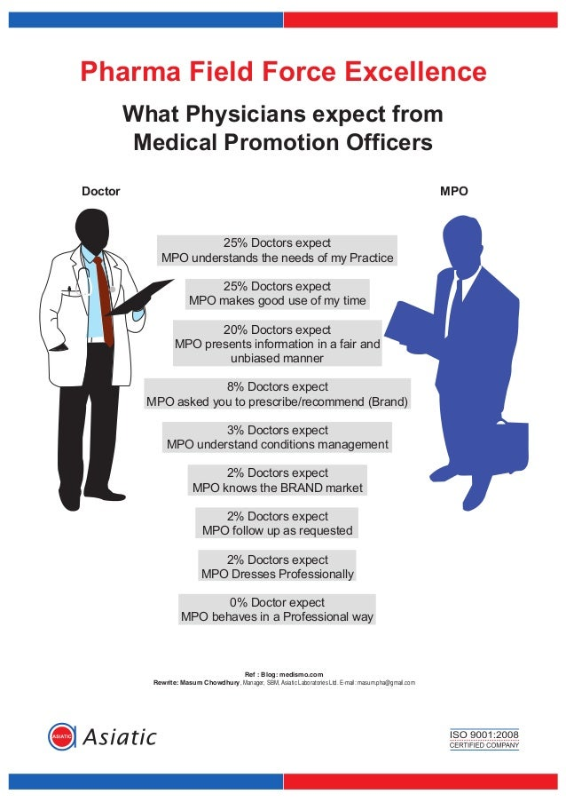 Pharma Field Force ExcellenceWhat Physicians expect fromMedical Promotion Officers25% Doctors expectMPO understands the ne...