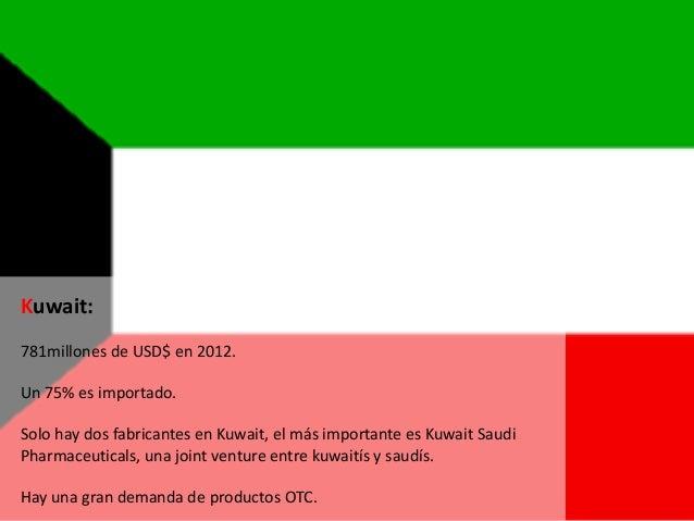 Kuwait: 781millones de USD$ en 2012. Un 75% es importado. Solo hay dos fabricantes en Kuwait, el más importante es Kuwait ...