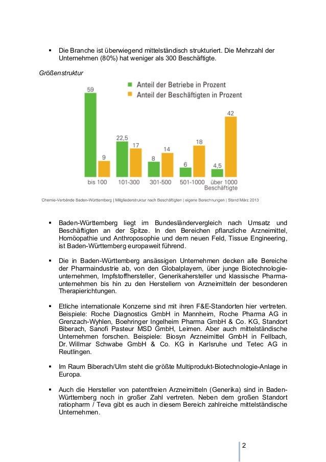 Pharmaland Baden-Württemberg 2013 Slide 2