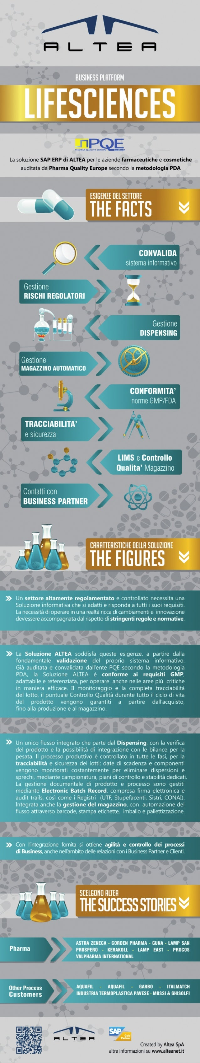 ALTEA SAP Business Platform LifeSciences