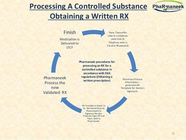 pharmaneek u0026 39 s process flow chart  u0026 description