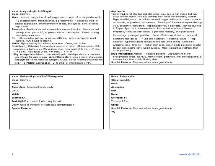 Name: Acetylsalicylic Acid/Aspirin                                                   Aspirin cont.Class: Salicylate       ...