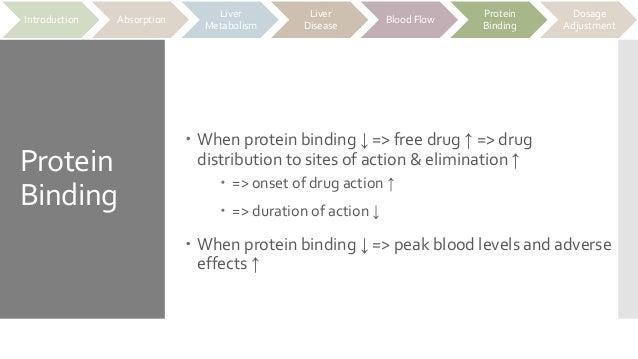effect of hepatic disease on pharmacokinetics pdf