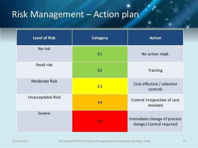 Pharma project risk management – Risk Management Plan
