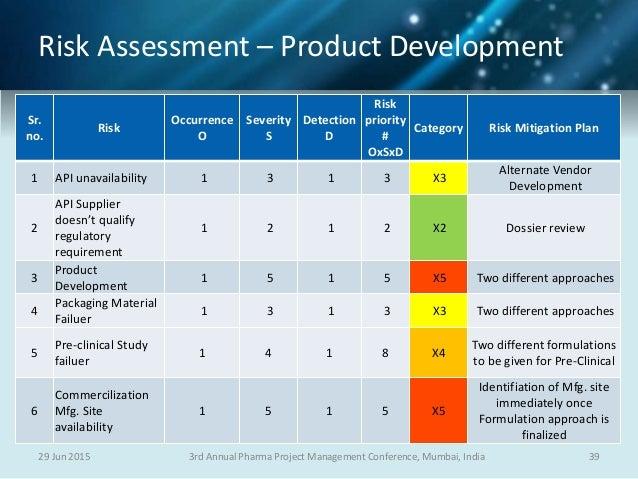 Elegant Risk Assessment U2013 Product ... Ideas