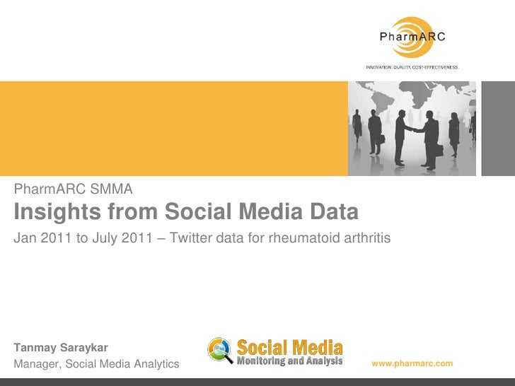 PharmARC SMMAInsights from Social Media DataJan 2011 to July 2011 – Twitter data for rheumatoid arthritisTanmay SaraykarMa...