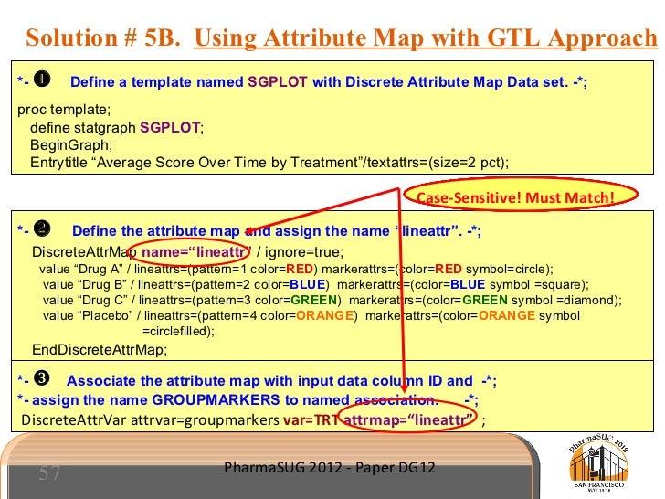 Matlab ignore case sensitive definition – Essay Birdie